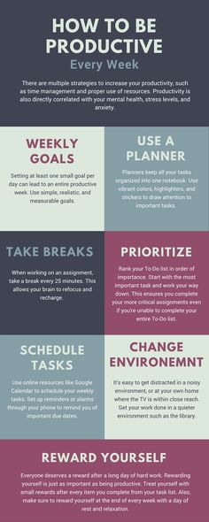 There are multiple strategies to increase your productivity, such as time manage. - There are multiple strategies to increase your productivity, such as time management, proper schedu - Coaching Personal, Vie Motivation, Time Management Strategies, Time Management Quotes, Time Management Plan, Effective Time Management, Event Management, Productivity Hacks, Productivity Management