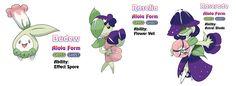 Pokeblog by Lizy: Formas Alola Fake