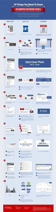 Facebook pages...revamped @Tiragraffi