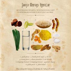 Khasiat Jamu Dan Resepnya - Page 3 Healthy Juices, Healthy Drinks, Healthy Tips, Healthy Recipes, Natural Medicine, Herbal Medicine, Herbal Remedies, Health Remedies, Drink Tags