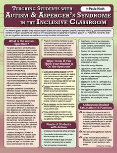 Teaching Students with Autism and Asperger's Syndrome in the Inclusive Classroom
