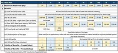 JIO Unlimited Plans - Reliance RIL JIO Latest Updates