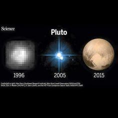 Evolution of our resolution of how we view Pluto #PlutoFlyby