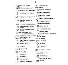 Yamashita Gold Treasure Map: : Yahoo Image Search Results – cars Treasure Maps For Kids, Pirate Treasure Maps, Pirate Maps, Buried Treasure, Signs And Symbols Meaning, Map Symbols, Symbols And Meanings, Hobo Symbols, Alchemy Symbols