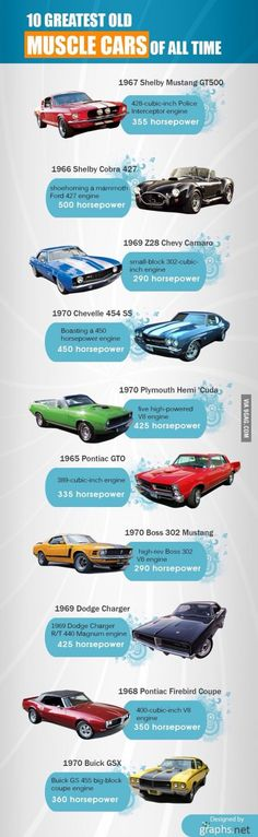 10 Greatest muscle cars