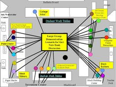 Transition To Choice Based Art Education Clyde Gaw uses diagrams to illustrate a choice based class period.