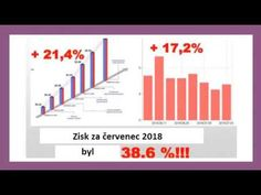 CRYPTO FORCE®►NOVINKY 11.9.2018 Bar Chart, The Originals, Youtube, Bar Graphs, Youtubers, Youtube Movies