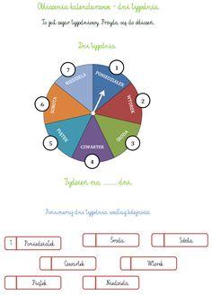 OBLICZENIA KALENDARZOWE - DNI TYGODNIA | BLOG EDUKACYJNY DLA DZIECI Asd, Chart, Calendar, Teacher, Education, Learning, Funny, Books, Diagram