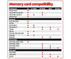 Mamory card compatibility