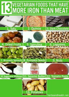 15 Tips for Healthy and Happy Pregnancy Calcium Rich Foods, Green Tea Benefits, Vegetarian Recipes, Healthy Recipes, Good Foods To Eat, Organic Recipes, Healthy Weight Loss, Natural Health, Healthy Life
