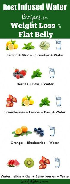 Fat Burning Infused Water Recipes for Weight Loss and Flat Belly. This Detox Inf. - Fat Burning Infused Water Recipes for Weight Loss and Flat Belly. This Detox Infused Water with Str - Weight Loss Meals, Weight Loss Drinks, Fat Burning Water, Fat Burning Detox Drinks, Fat Burning Foods, Healthy Detox, Healthy Drinks, Healthy Weight, Diet Drinks