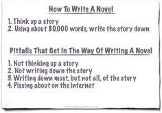 How to write a novel..