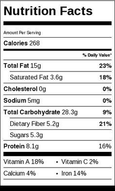 Healthy Pumpkin Granola – LeelaLicious