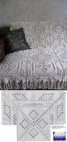 Discover thousands of images about Gorgeous crochet pattern for this floral blanket. Pattern is for baby sized blanket, but this could be made in any size. Crochet Afghans, Crochet Bedspread Pattern, Crochet Motifs, Crochet Blocks, Crochet Diagram, Crochet Squares, Crochet Blanket Patterns, Filet Crochet, Crochet Doilies