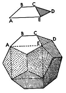 "Johannes Kepler's Polyhedra. Kepler shows how a dodecahedron can be constructed by adding ""roofs"" to the six sides of a cube (the construction which Euclid uses).  Below, right, is how Kepler constructs a rhombic dodecahedron analogously.  These figures are from his book Epitome of Copernican Astronomy."