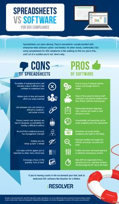 From this infographic you'll learn what can make spreadsheets problematic—and why software is often a better option. Internal Control, On Thin Ice, Data Science, Big Picture, Software, Words, Geek Stuff, Business, Infographic