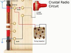 Electrical Wiring, Electrical Equipment, Radio Kit, Radio Design, Electronic Schematics, Homemade Toys, Circuit Diagram, Ham Radio, Electronics Projects