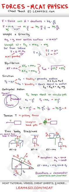 mcat-forces-study-guide-cheat-sheet-by-leah4sci.jpg (1069×2979)