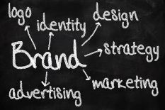 Branding and Marketing: GIANT Marketing offers specified training on social media or fully managed Social Media services for you and your business. Marketing Postcard, Marketing And Advertising, Digital Marketing, Marketing Branding, Brand Identity Design, Branding Design, Direct Mail Postcards, What's My Line, Postcard Printing