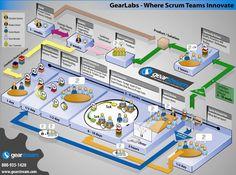 scrum poster : http://www.gearstream.com/uploads/downloads/Gear_Stream_Free_Scrum_Poster_V3_10_10.pdf