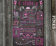 First Birthday Chalkboard Poster Sign Printable / DIGITAL / babys GIRL 1st / Babys First Birthday / Plus FREE Web File via Etsy