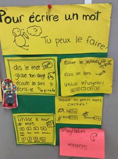 13511477_836869963115814_2026087222_n French Teaching Resources, Teaching French, School Resources, Reading Workshop, Writer Workshop, Writing Anchor Charts, French Education, Core French, French Immersion