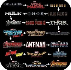 How to watch: Marvel universe. How to watch: Marvel universe. The post How to watch: Marvel universe. appeared first on Marvel Universe. Captain Marvel, Marvel Dc, Marvel Comics, Films Marvel, Marvel Memes, Captain America, Marvel Universe Movies, Marvel Studios Movies, Poster Marvel