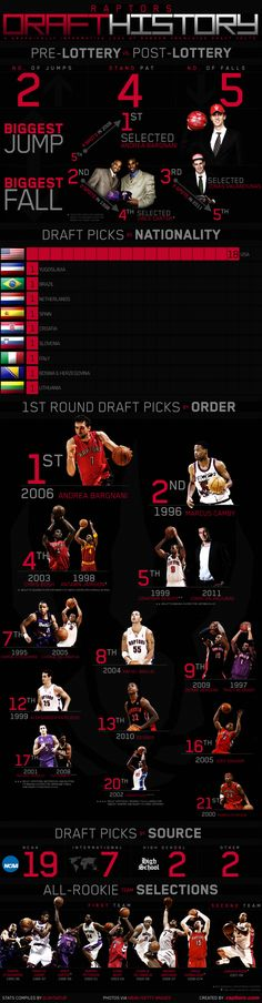 e9ae99b33015 10 Best NBA All Star 2016 images