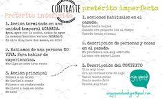 Enjoy Spanish (@EnjoySpanish1) | Twitter