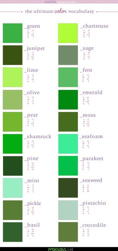 The Ultimate Colours Fashion Vocabulary (part Colour Schemes, Color Trends, Color Combos, Color Patterns, Pantone Verde, Kleidung Design, Green Colors, Colours, Green Color Chart