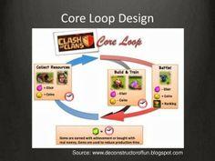 Game Design Patterns for Mobile F2P Games – Henric Suuronen Slides | SOOMLA
