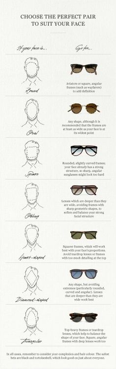Men. Fashion. Sunglasses guide.