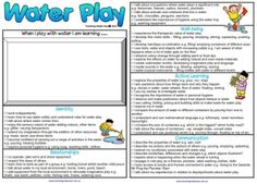 Play Posters (linked to Early Years Learning Framework) Play Based Learning, Learning Through Play, Learning Centers, Early Learning, Early Education, Early Childhood Education, Learning Stories Examples, Emergent Curriculum, Eyfs Classroom