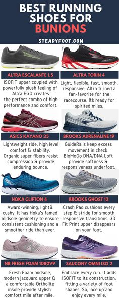 Best running shoes for bunions reviewed in 2020. With wide toe box shoes, toes can flex more fully, expand more fully, and spread out more fully because there's nothing restricting toe splay.   Some of the best running shoes for bunions are: Altra Escalante 1.5 for bunions, Altra Torin 4 for bunions, Asics Gel Kayano 25 for bunions, Brooks Adrenaline GTS 19 for bunions, Hoka Clifton 4, Brooks Ghost 12, New Balance 1080v9, Saucony Omni ISO 2  #running #runningshoes #bunions Tailors Bunion, Hoka Clifton, Best Running Shoes, Running Motivation, Wide Feet, Asics, Toe, Heels, Runners