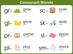 A printable of eight consonant blends for teaching reading and spelling with phonics including the sounds gr-, gl-, pr-, pl-, sc-, sk-, sl-, and sm-. The colourful pictures that correspond to the vocabulary make it easy for your child to understand and remember. #phonics, #consonant blends