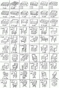 How much fabric do you need for reupholstering?   Check out these handy cheat sheets based on the style of chair and sofa. But measuring is still the only way to be 100% sure and always get a little extra if you are dyeing for shrinkage.