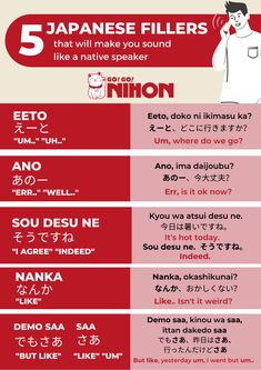 Learn Japanese Words, Japanese Phrases, Study Japanese, Japanese Culture, Language Quotes, Language Study, Language Lessons, Learn A New Language, Japanese Language Learning