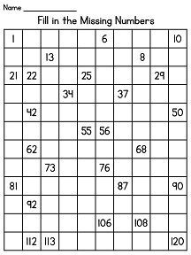 Missing Numbers: 1-100 | Matematika 2. osztály | Pinterest | Chart ...