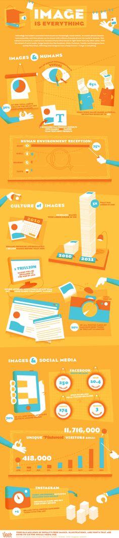 Image is Everything Infographic  veer-infografik-images-2012-550