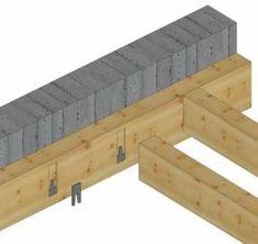 Comparatif De 8 Panneaux Isolants De Toiture En 2019 Toit Insulation Construction Et Architecture