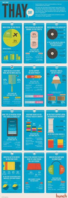 Want to know how others feel about certain decisions and ideas? Here's an infographic full of those type of answers...