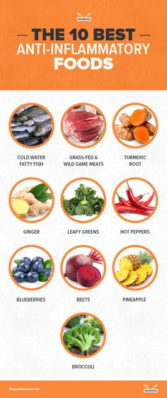 Chronic inflammation is like a raging fire inside of you that can eventually cause several diseases and health problems. Combat inflammation naturally with these anti-inflammatory foods. For the full article visit us here: Best Anti Inflammatory Foods, Diet Recipes, Healthy Recipes, Cleanser, Healthy Snacks, Healthy Breakfasts, Healthy Drinks, The Best, Healthy Living