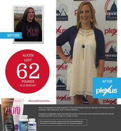 Alicen lost 62 pounds in 20 months using Plexus TriPlex, performing light exercise (0-1 days/week) and maintaining a 1,500 to 2,000 calorie diet.  Alicen is a Diamond Plexus Ambassador.