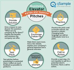 How to make the perfect elevator pitch