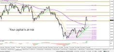Weekly Forex Overview: Currency Pairs Reach Critical Zones