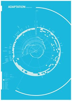 Data Visualisation and Infographic Inspiration Information Visualization, Data Visualization, Informations Design, Infographic Examples, Infographics Design, Circle Infographic, Inspiration Artistique, Graphisches Design, Information Graphics
