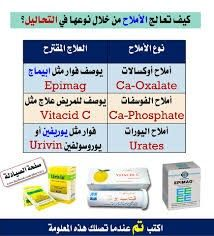 Pin By Philip Fanous On Pharmacy Logo Pharmacy Medicine Medical Information Health Healthy