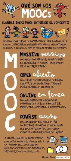 """Hola: Compartimos una interesante infografía sobre """"¿Qué son los MOOC?"""" Un gran saludo.  Elaboración: Néstor Alonso  También debería revisar: E-learning – Lo que es y lo que…"""
