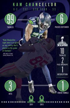 Seattle Seahawks Kam Chancellor Infographics