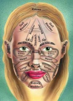 Let's face it!) Chinese face map & Body health all the reflexology charts Health And Beauty Tips, Health And Wellness, Health Tips, Health Care, Health Yoga, Health Recipes, Mental Health, Chinese Face Map, Chinese Face Reading